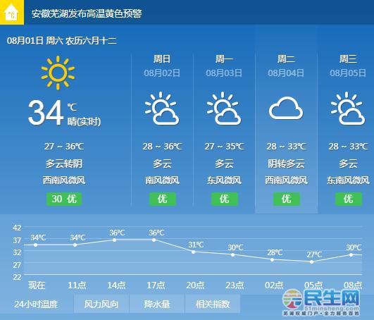 QQ浏览器截图20200801103630.png